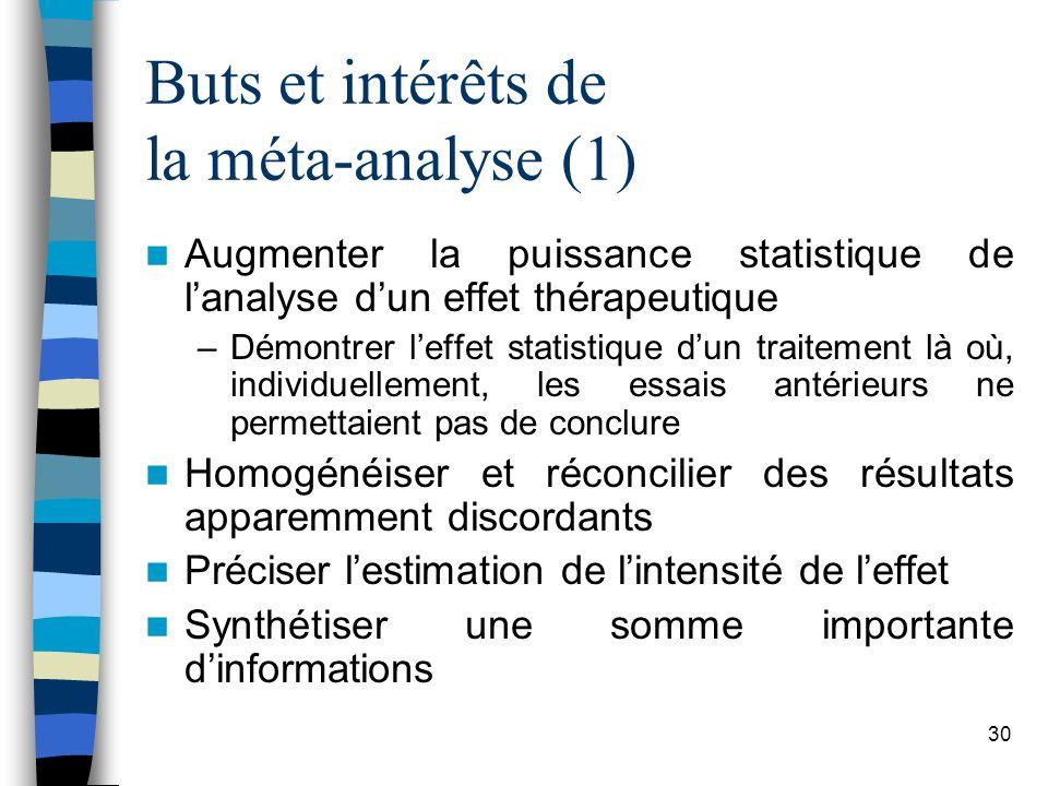 Buts et intérêts de la méta-analyse (1)