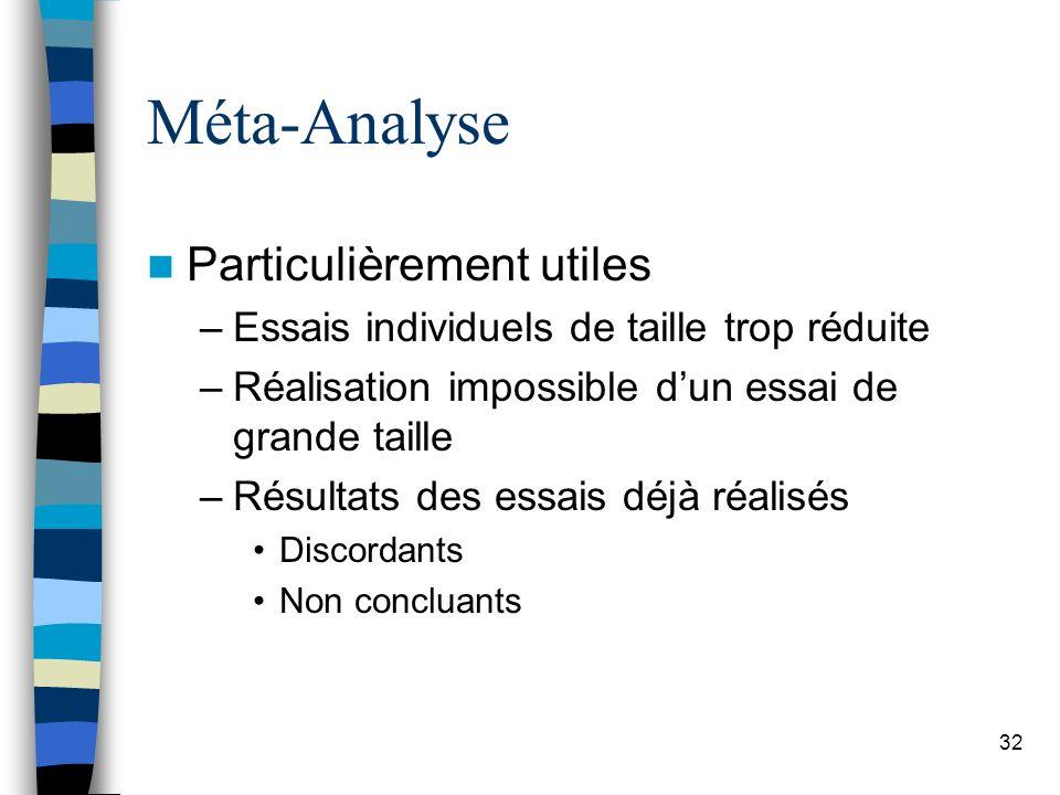 Méta-Analyse Particulièrement utiles