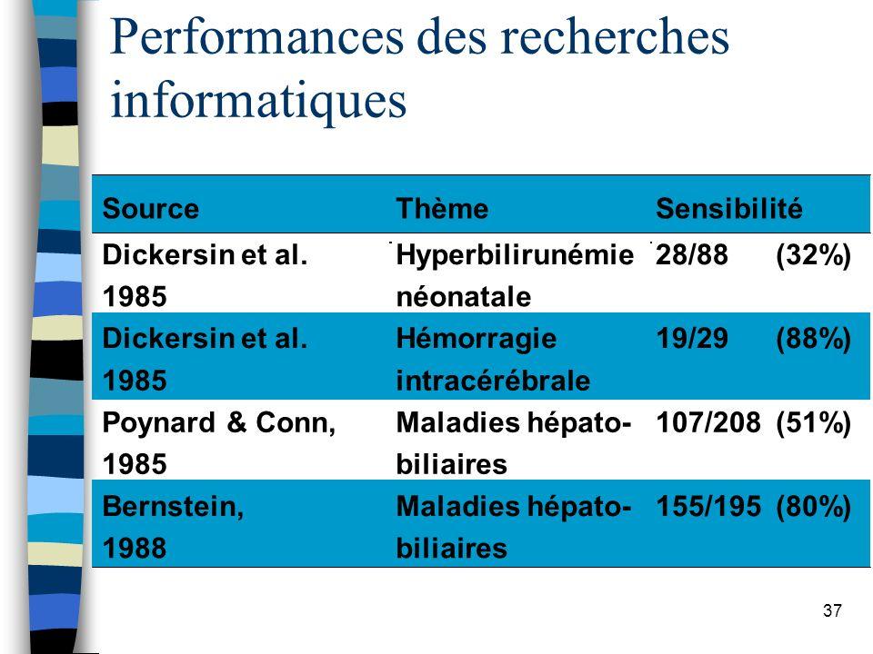 Performances des recherches informatiques