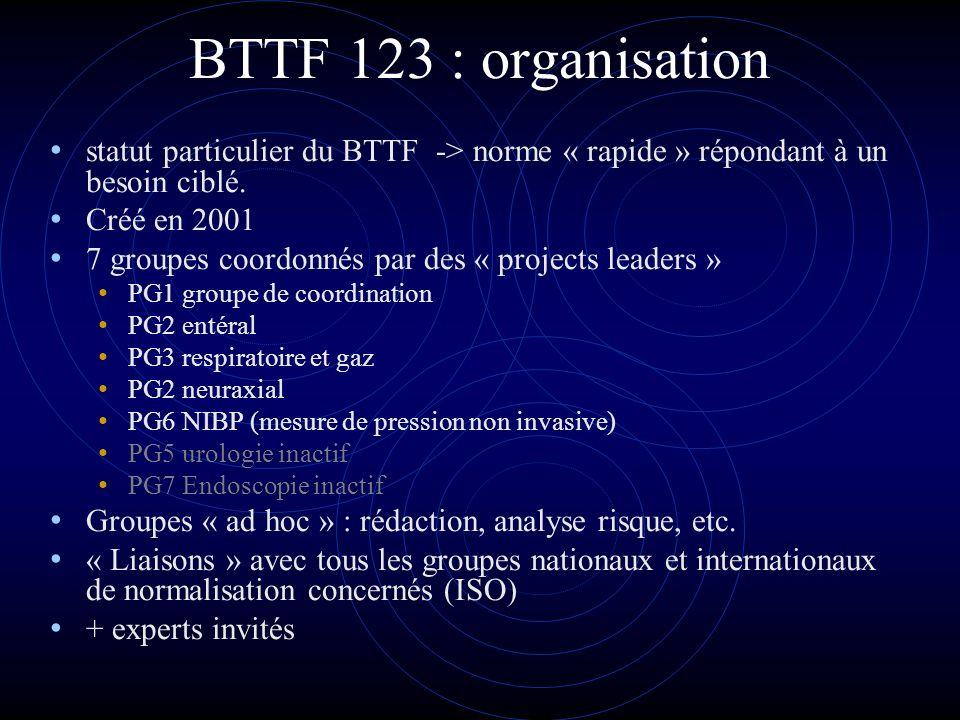 BTTF 123 : organisation statut particulier du BTTF -> norme « rapide » répondant à un besoin ciblé.