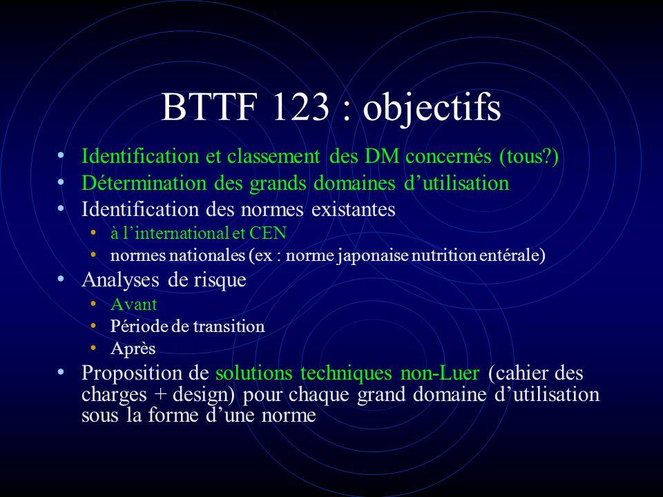 BTTF 123 : objectifs Identification et classement des DM concernés (tous ) Détermination des grands domaines d'utilisation.