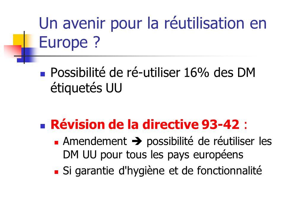 Un avenir pour la réutilisation en Europe