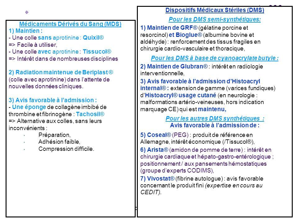 Dispositifs Médicaux Stériles (DMS) Pour les DMS semi-synthétiques: