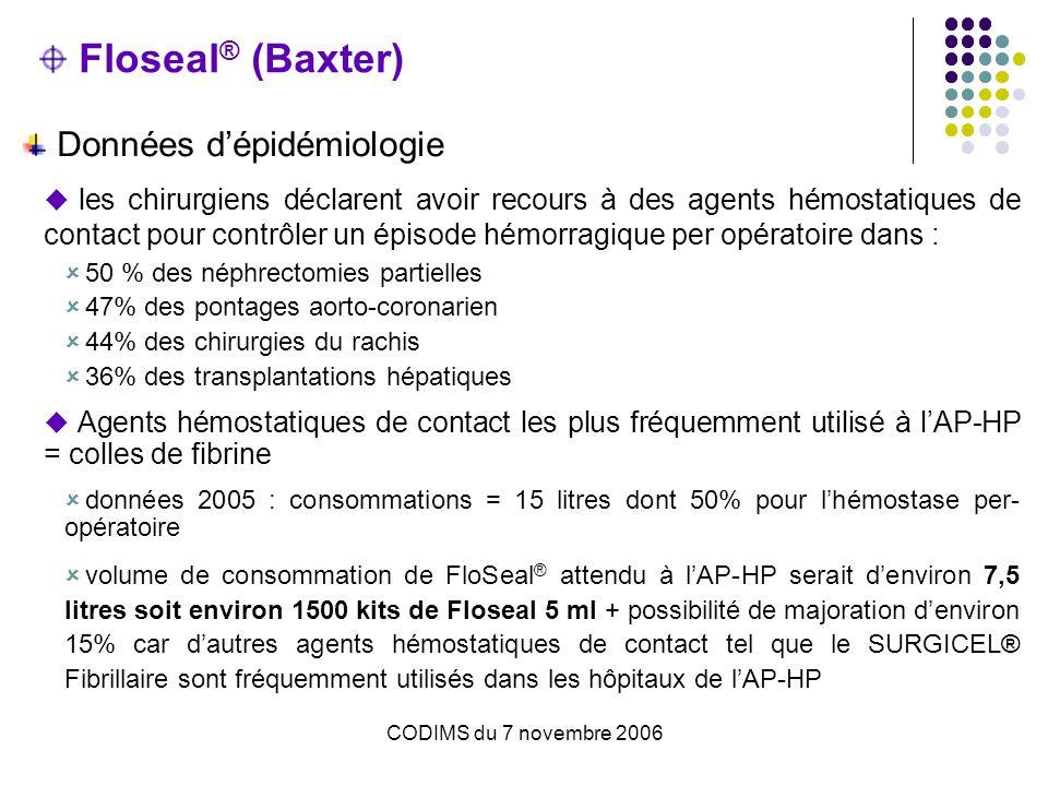 Floseal® (Baxter) Données d'épidémiologie