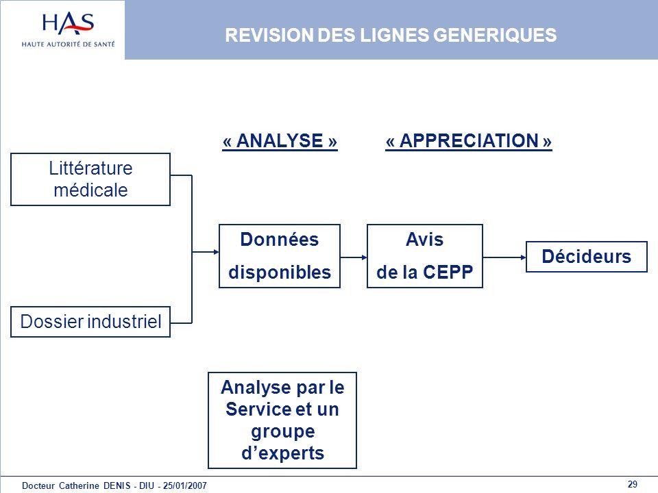REVISION DES LIGNES GENERIQUES