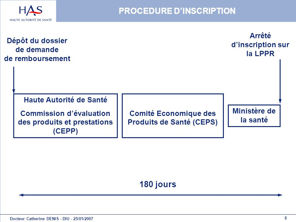 PROCEDURE D'INSCRIPTION 180 jours