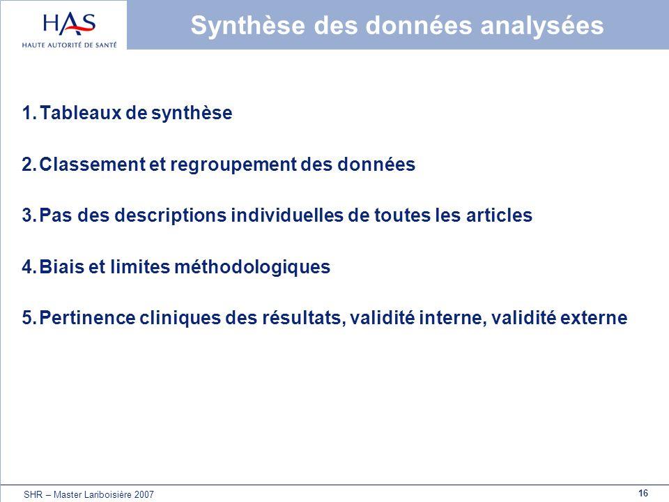 Synthèse des données analysées