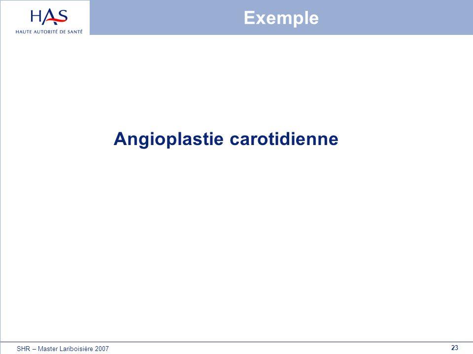 Angioplastie carotidienne