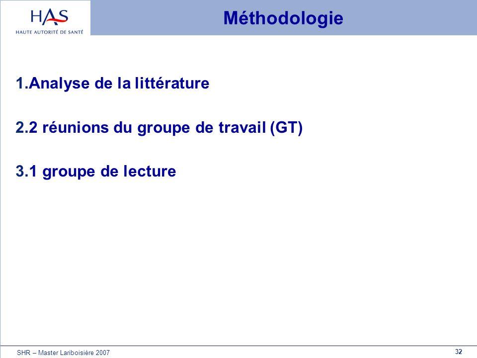 Méthodologie Analyse de la littérature