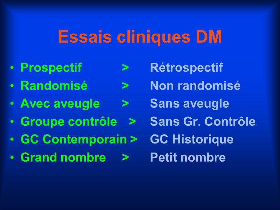 Essais cliniques DM Prospectif > Rétrospectif