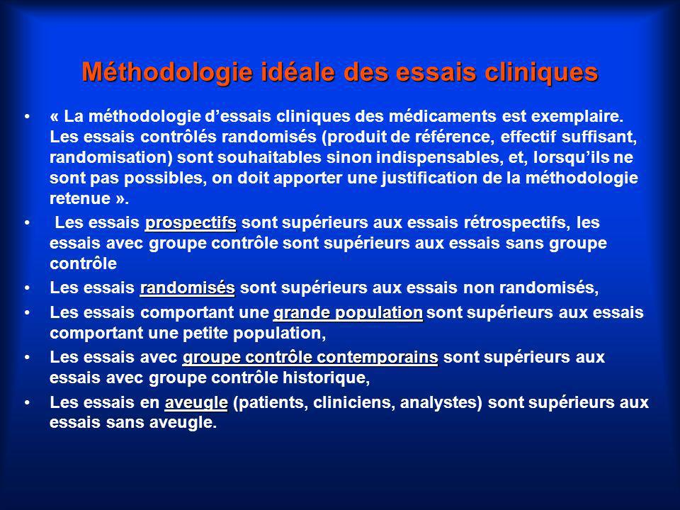 Méthodologie idéale des essais cliniques