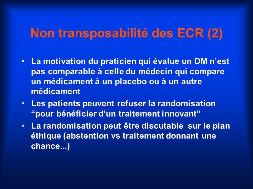 Non transposabilité des ECR (2)