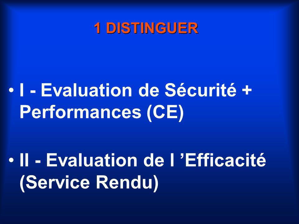 I - Evaluation de Sécurité + Performances (CE)