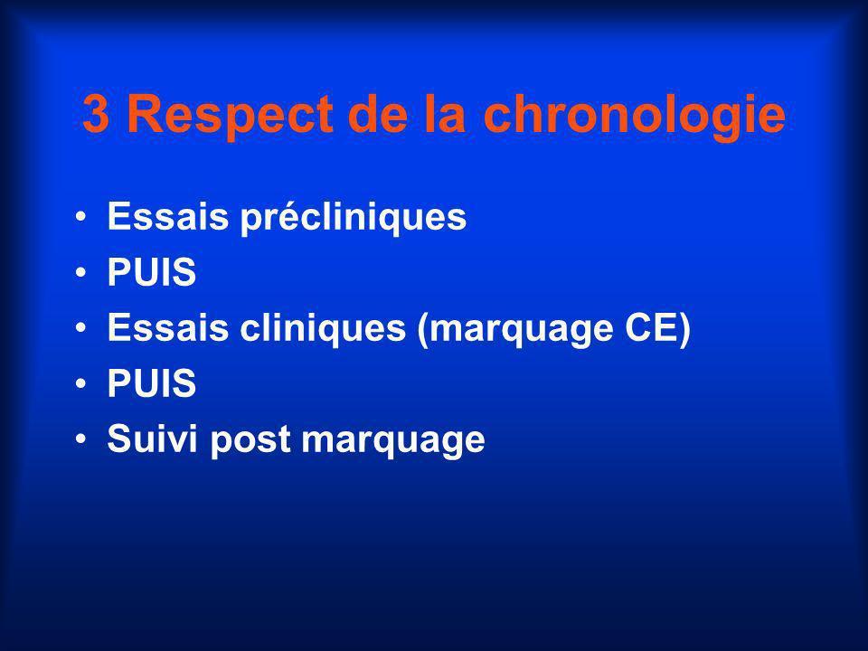 3 Respect de la chronologie