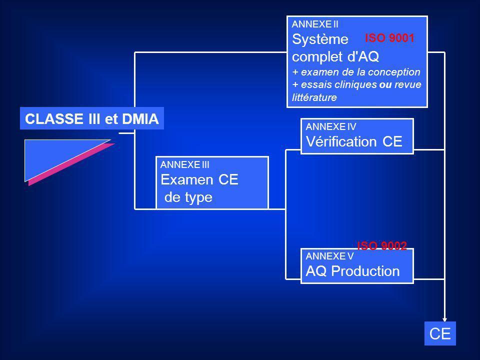 CE Système complet d AQ CLASSE III et DMIA Vérification CE Examen CE
