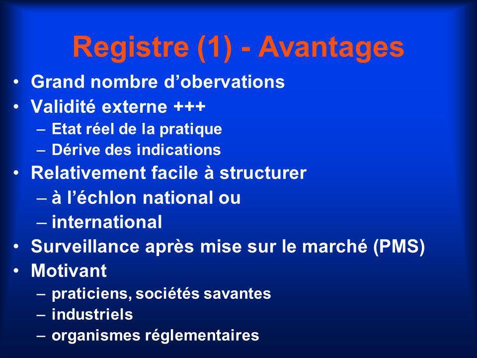 Registre (1) - Avantages