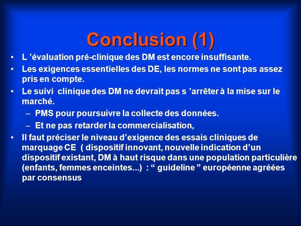 Conclusion (1) L 'évaluation pré-clinique des DM est encore insuffisante.