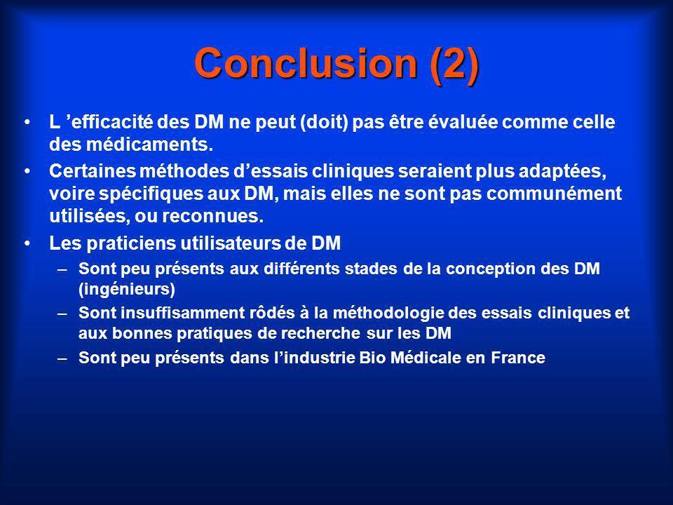 Conclusion (2)L 'efficacité des DM ne peut (doit) pas être évaluée comme celle des médicaments.