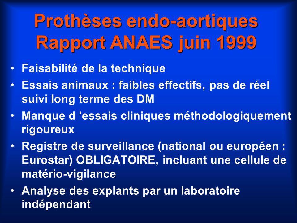 Prothèses endo-aortiques Rapport ANAES juin 1999