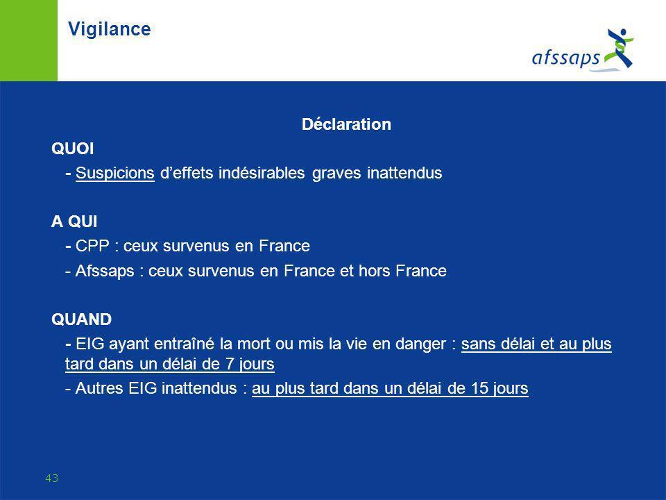 Vigilance Déclaration QUOI