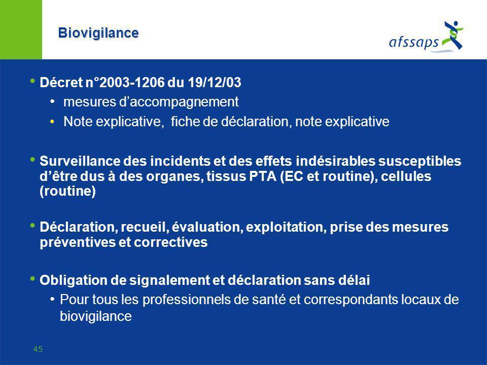 Biovigilance Décret n°2003-1206 du 19/12/03. mesures d'accompagnement. Note explicative, fiche de déclaration, note explicative.