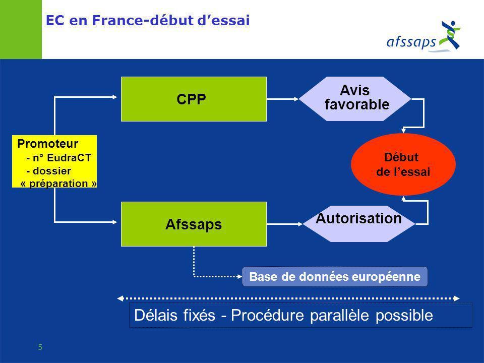 EC en France-début d'essai
