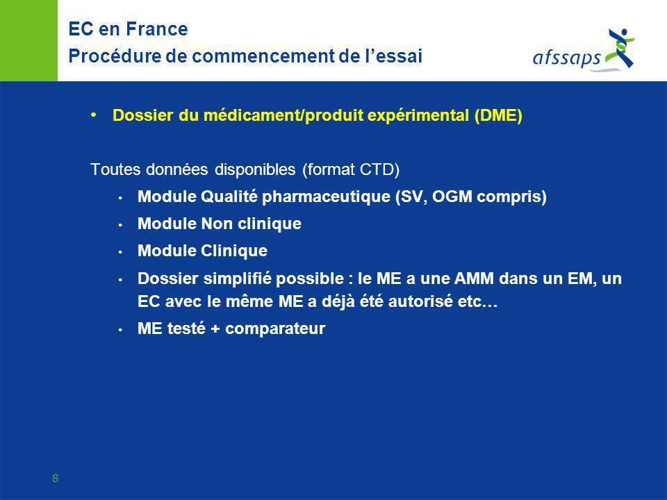 EC en France Procédure de commencement de l'essai