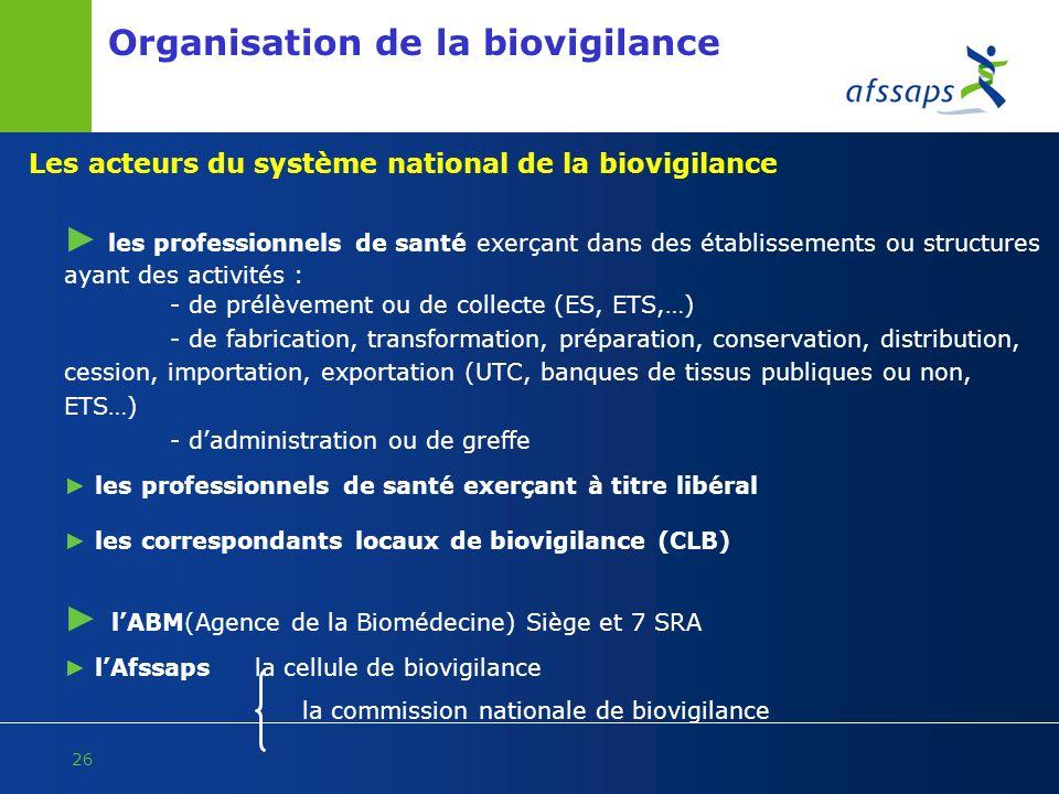 Organisation de la biovigilance