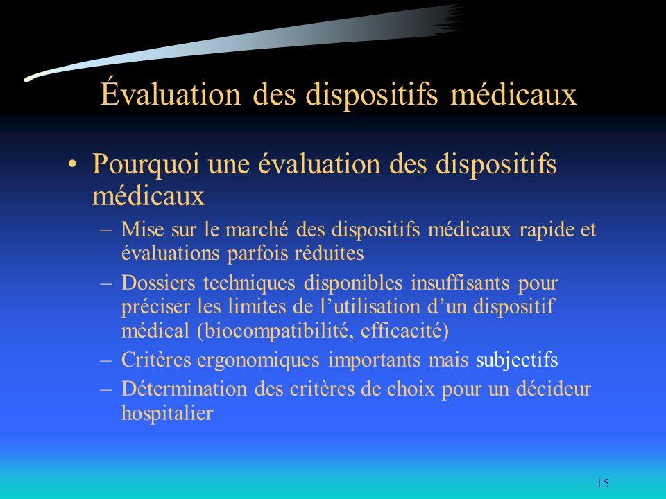 Évaluation des dispositifs médicaux