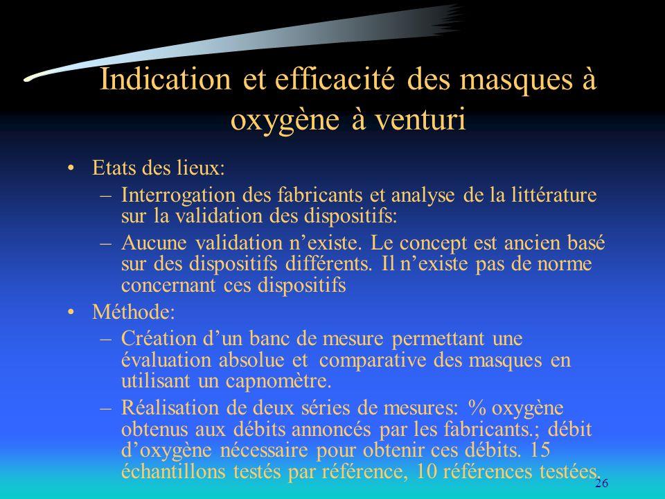 Indication et efficacité des masques à oxygène à venturi