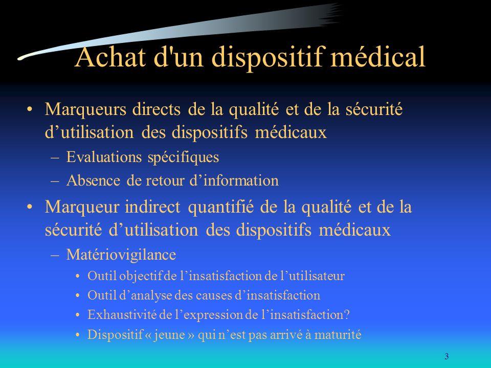Achat d un dispositif médical