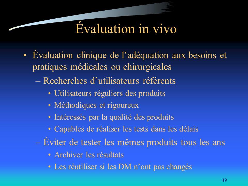 Évaluation in vivo Évaluation clinique de l'adéquation aux besoins et pratiques médicales ou chirurgicales.