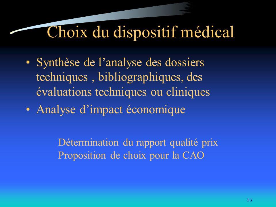 Choix du dispositif médical