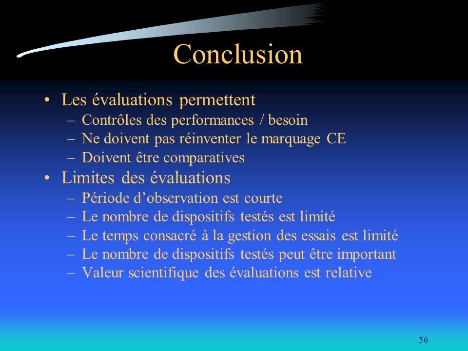 Conclusion Les évaluations permettent Limites des évaluations