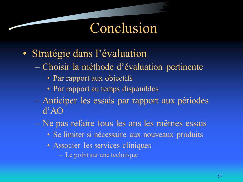 Conclusion Stratégie dans l'évaluation
