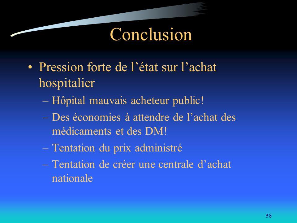 Conclusion Pression forte de l'état sur l'achat hospitalier