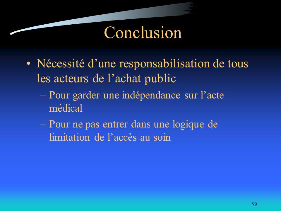 Conclusion Nécessité d'une responsabilisation de tous les acteurs de l'achat public. Pour garder une indépendance sur l'acte médical.