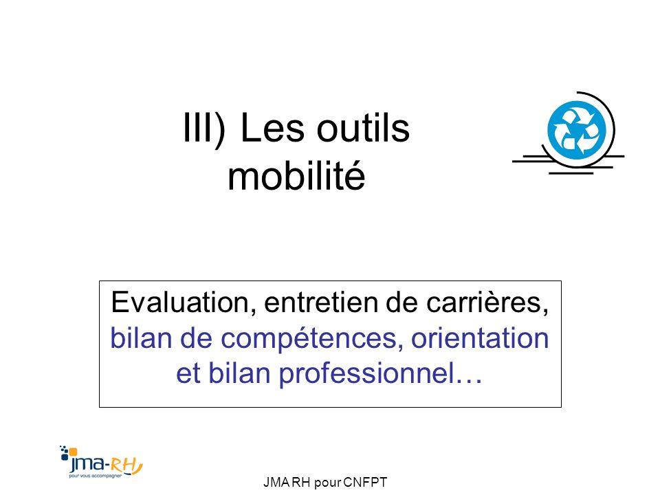 III) Les outils mobilité