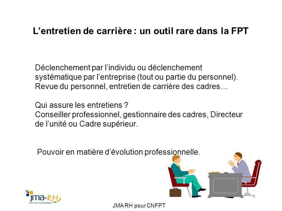 L'entretien de carrière : un outil rare dans la FPT