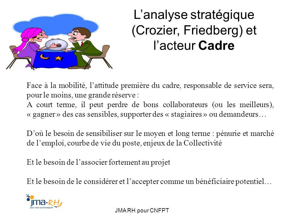L'analyse stratégique (Crozier, Friedberg) et l'acteur Cadre