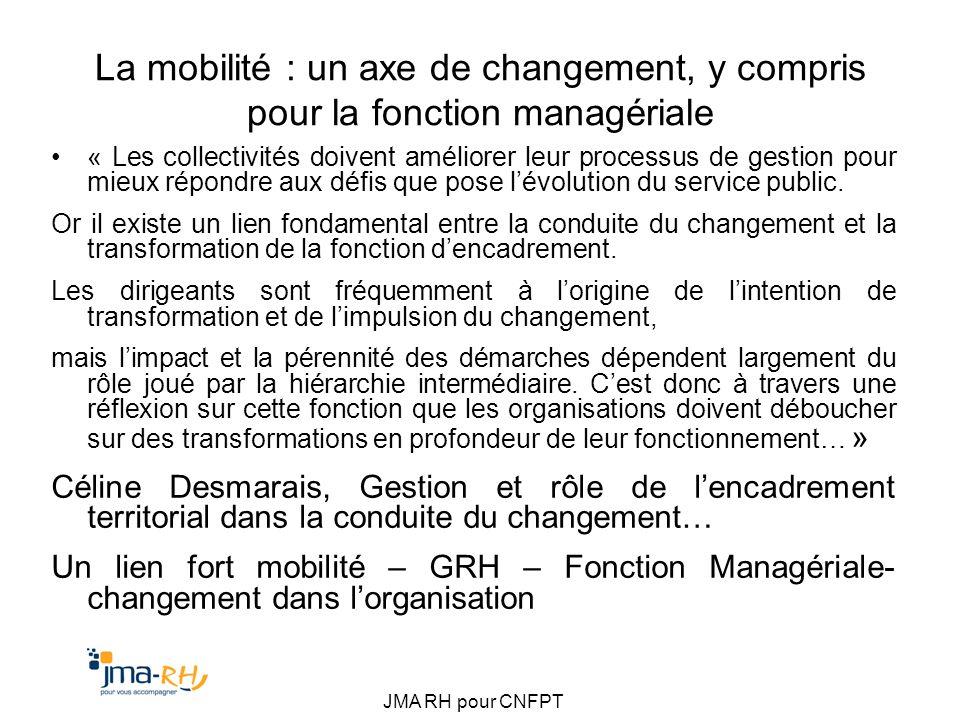 La mobilité : un axe de changement, y compris pour la fonction managériale