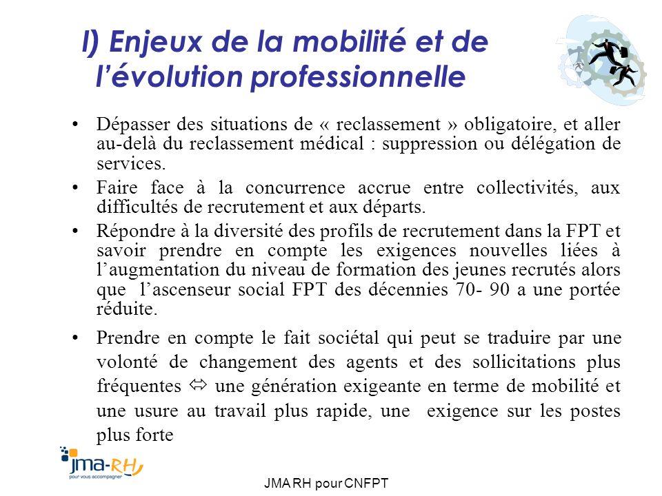 I) Enjeux de la mobilité et de l'évolution professionnelle