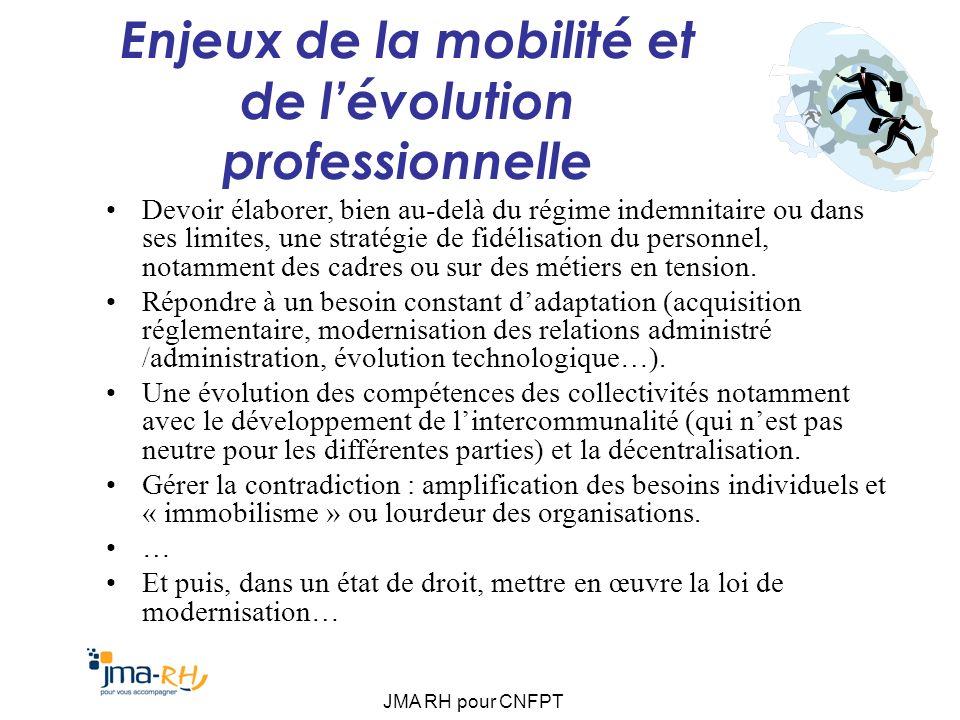 Enjeux de la mobilité et de l'évolution professionnelle