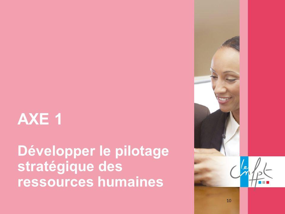 AXE 1 Développer le pilotage stratégique des ressources humaines