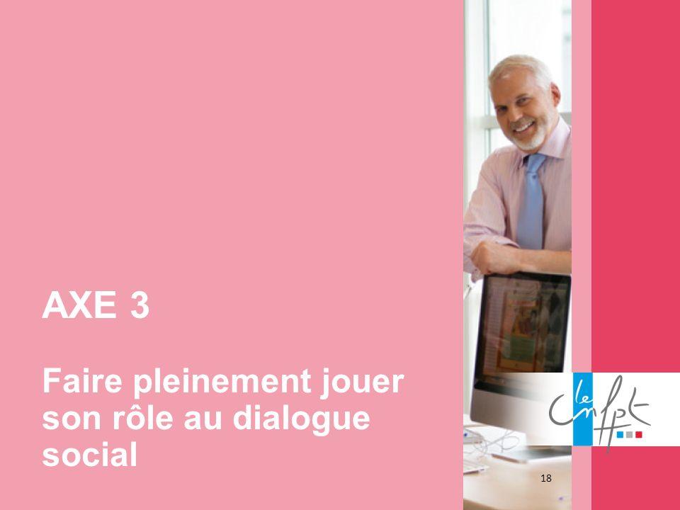 AXE 3 Faire pleinement jouer son rôle au dialogue social