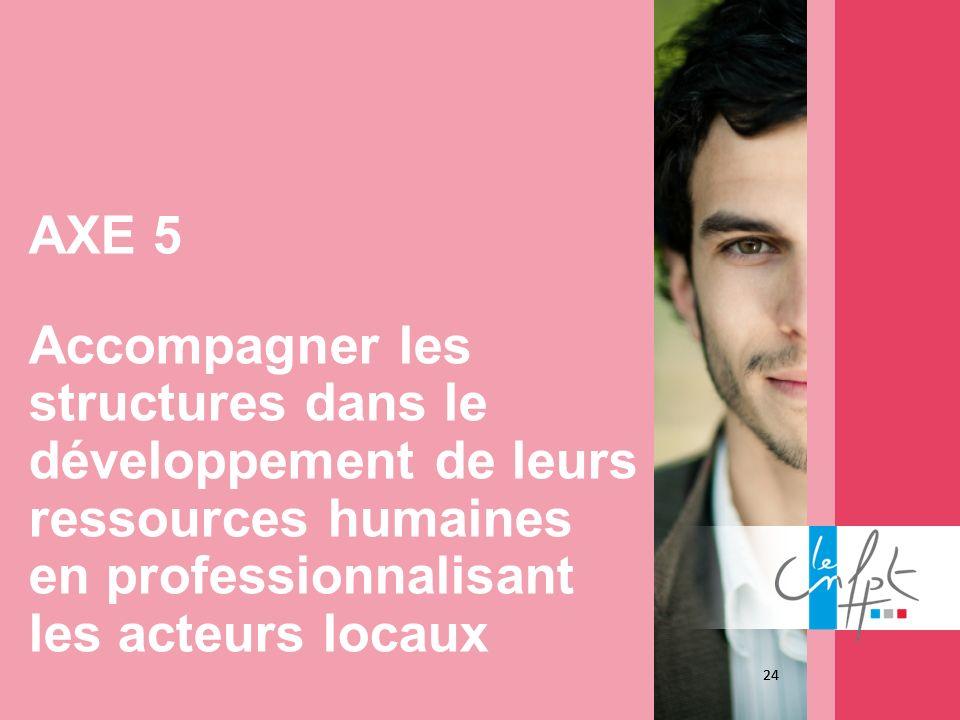 AXE 5 Accompagner les structures dans le développement de leurs ressources humaines en professionnalisant les acteurs locaux