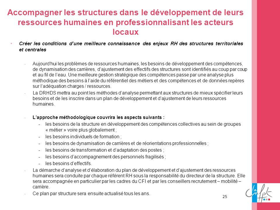 Accompagner les structures dans le développement de leurs ressources humaines en professionnalisant les acteurs locaux