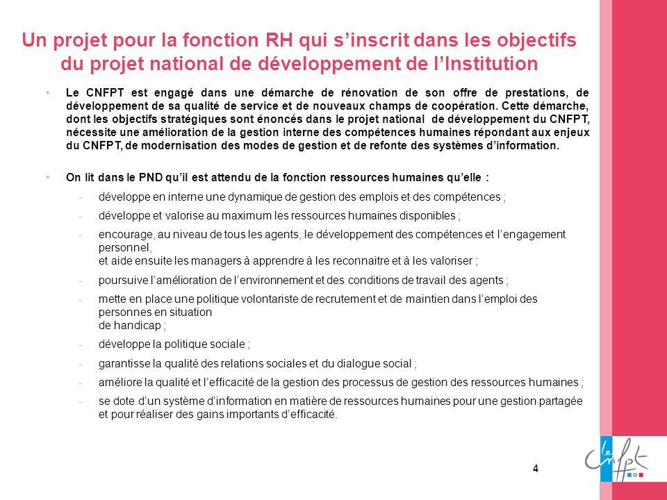 Un projet pour la fonction RH qui s'inscrit dans les objectifs du projet national de développement de l'Institution