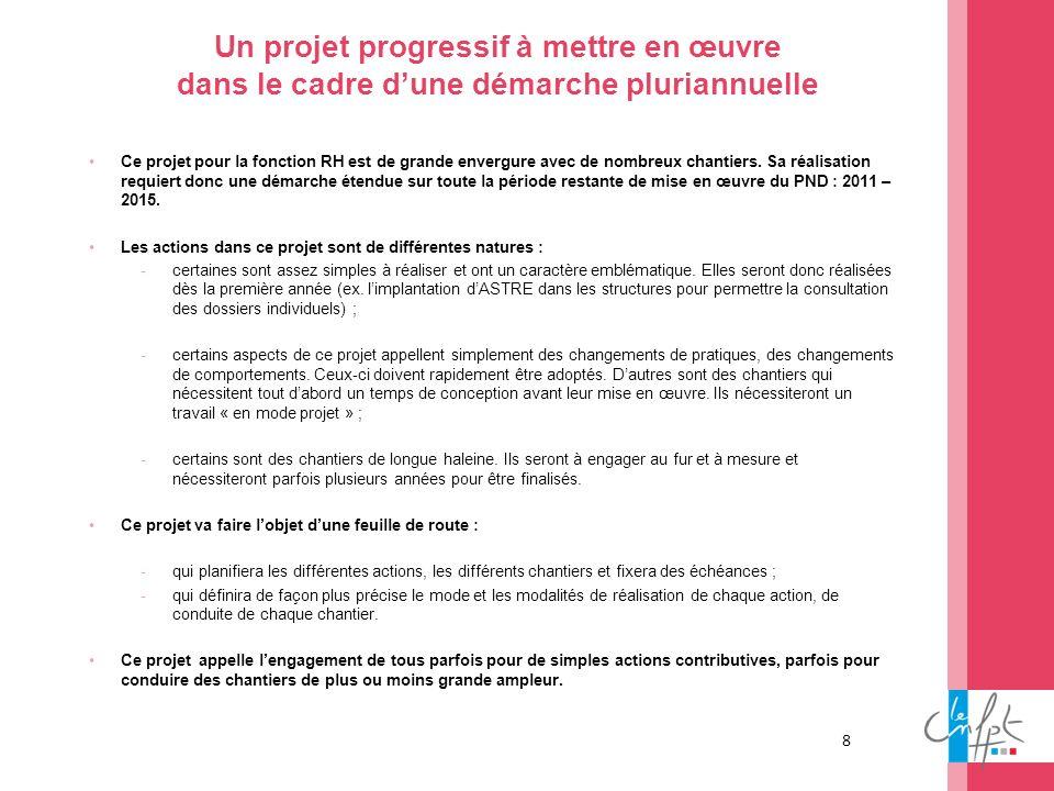 Un projet progressif à mettre en œuvre dans le cadre d'une démarche pluriannuelle
