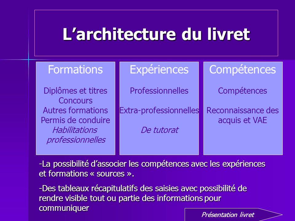 L'architecture du livret